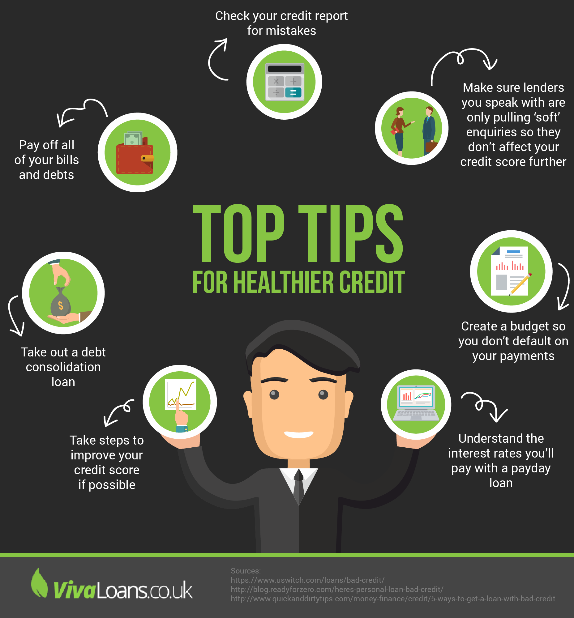 Top Tips for Healthier Credit Score